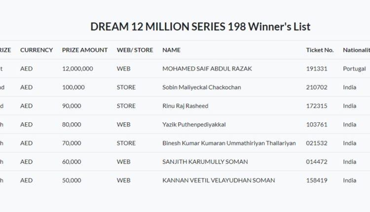 big ticket abu dhabi raffle list of winners